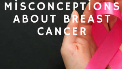 Misconceptions about Breast Cancer